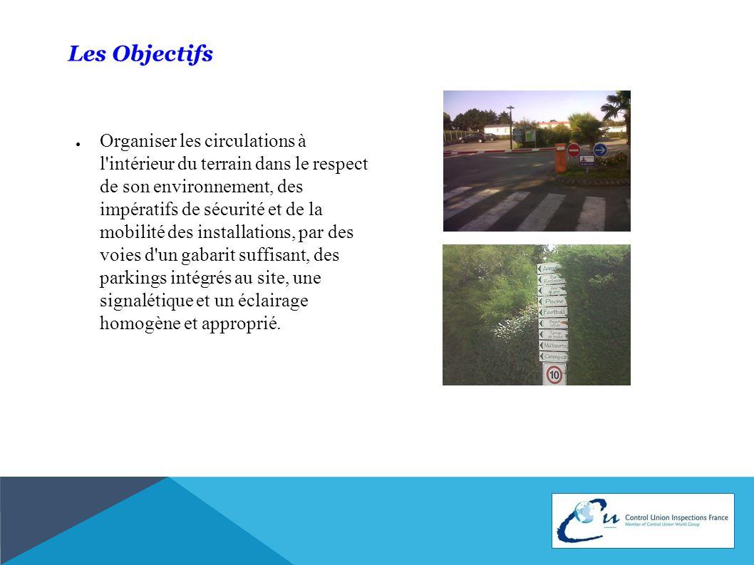 Les Objectifs Organiser les circulations à l'intérieur du terrain dans le respect de son environnement, des impératifs de sécurité et de la mobilité d
