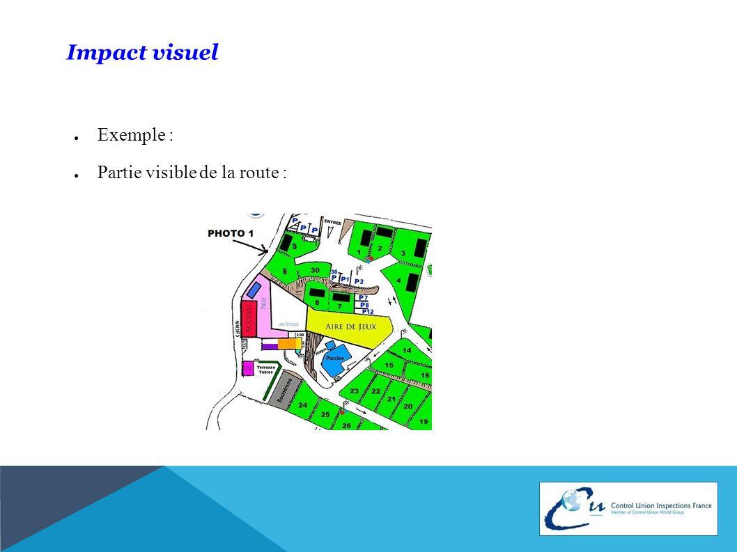 Impact visuel Exemple : Partie visible de la route :