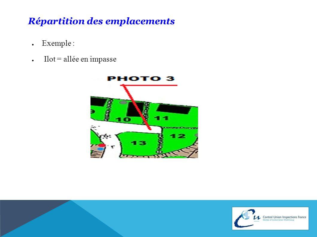Exemple : Ilot = allée en impasse Répartition des emplacements