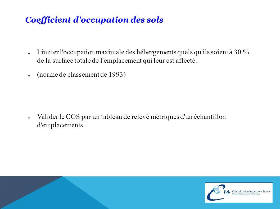 Coefficient d'occupation des sols Limiter l'occupation maximale des hébergements quels qu'ils soient à 30 % de la surface totale de l'emplacement qui