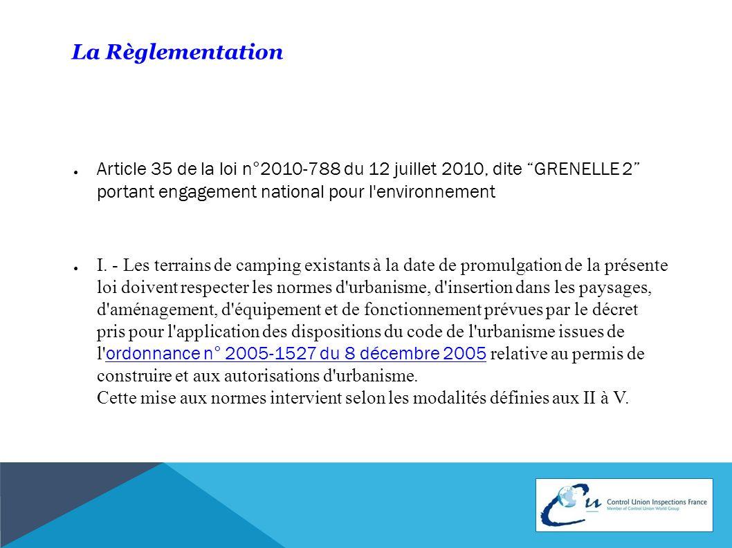 La Règlementation II.