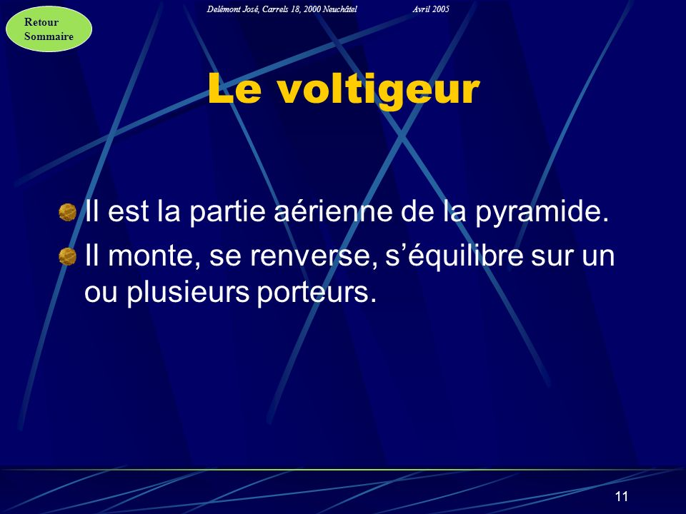 Retour Sommaire Delémont José, Carrels 18, 2000 NeuchâtelAvril 2005 11 Le voltigeur Il est la partie aérienne de la pyramide. Il monte, se renverse, s