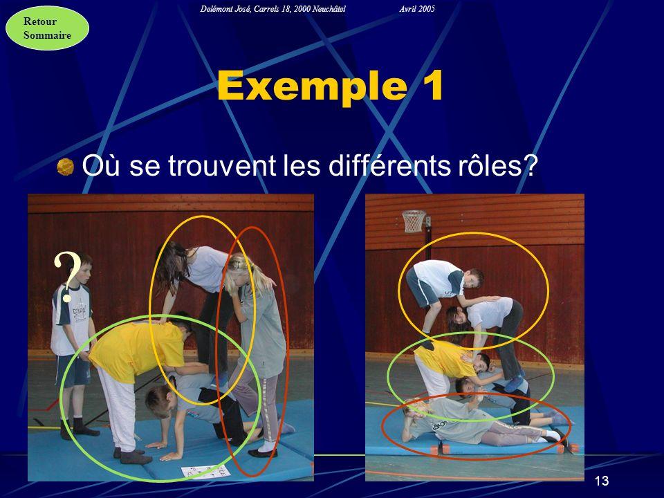 Retour Sommaire Delémont José, Carrels 18, 2000 NeuchâtelAvril 2005 13 Exemple 1 Où se trouvent les différents rôles? ?