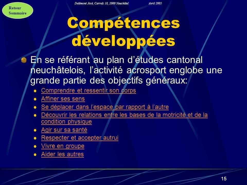 Retour Sommaire Delémont José, Carrels 18, 2000 NeuchâtelAvril 2005 15 Compétences développées En se référant au plan détudes cantonal neuchâtelois, l