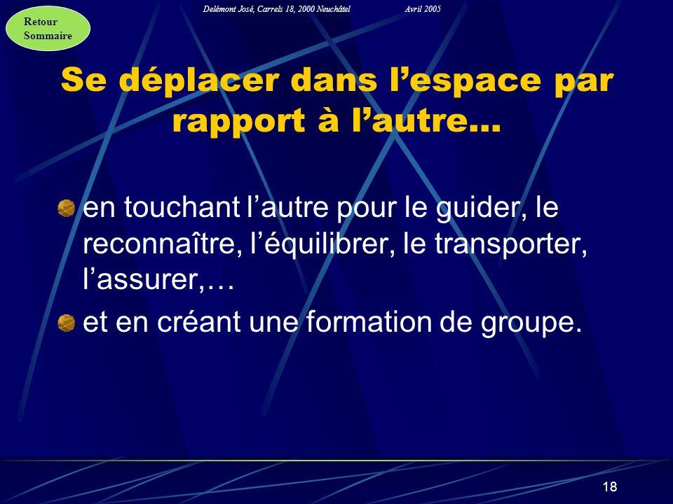 Retour Sommaire Delémont José, Carrels 18, 2000 NeuchâtelAvril 2005 18 Se déplacer dans lespace par rapport à lautre… en touchant lautre pour le guide