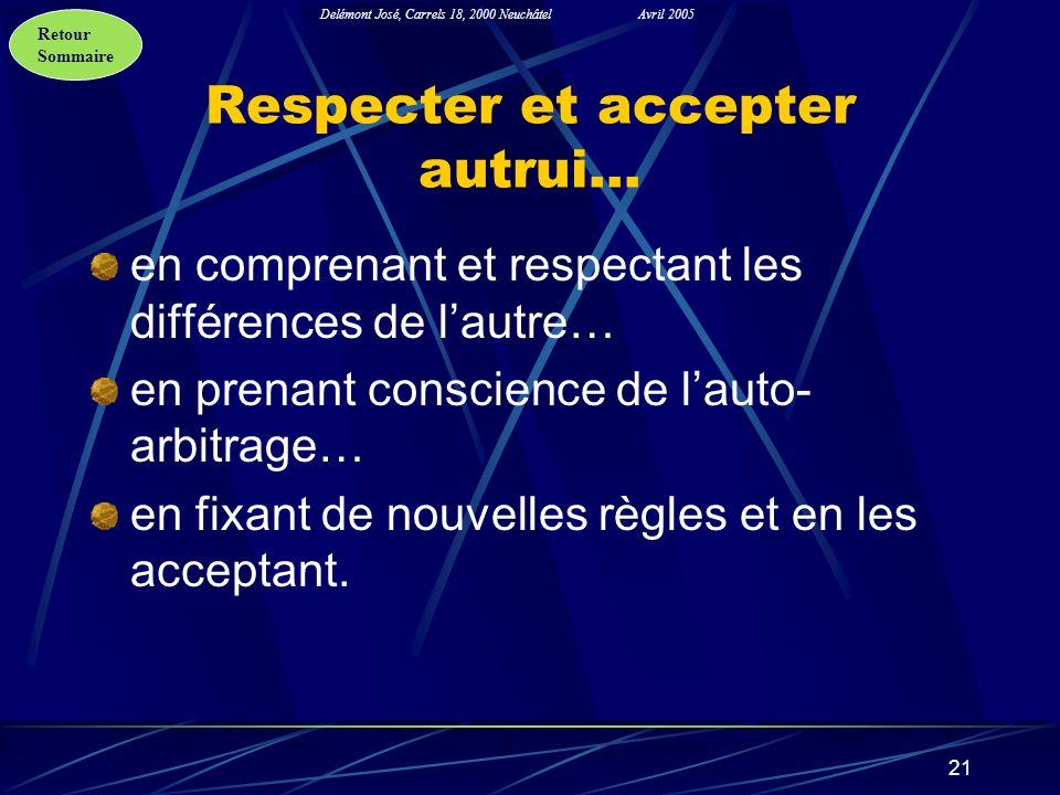 Retour Sommaire Delémont José, Carrels 18, 2000 NeuchâtelAvril 2005 21 Respecter et accepter autrui… en comprenant et respectant les différences de la