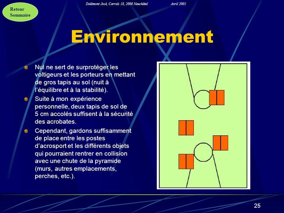 Retour Sommaire Delémont José, Carrels 18, 2000 NeuchâtelAvril 2005 25 Environnement Nul ne sert de surprotéger les voltigeurs et les porteurs en mett