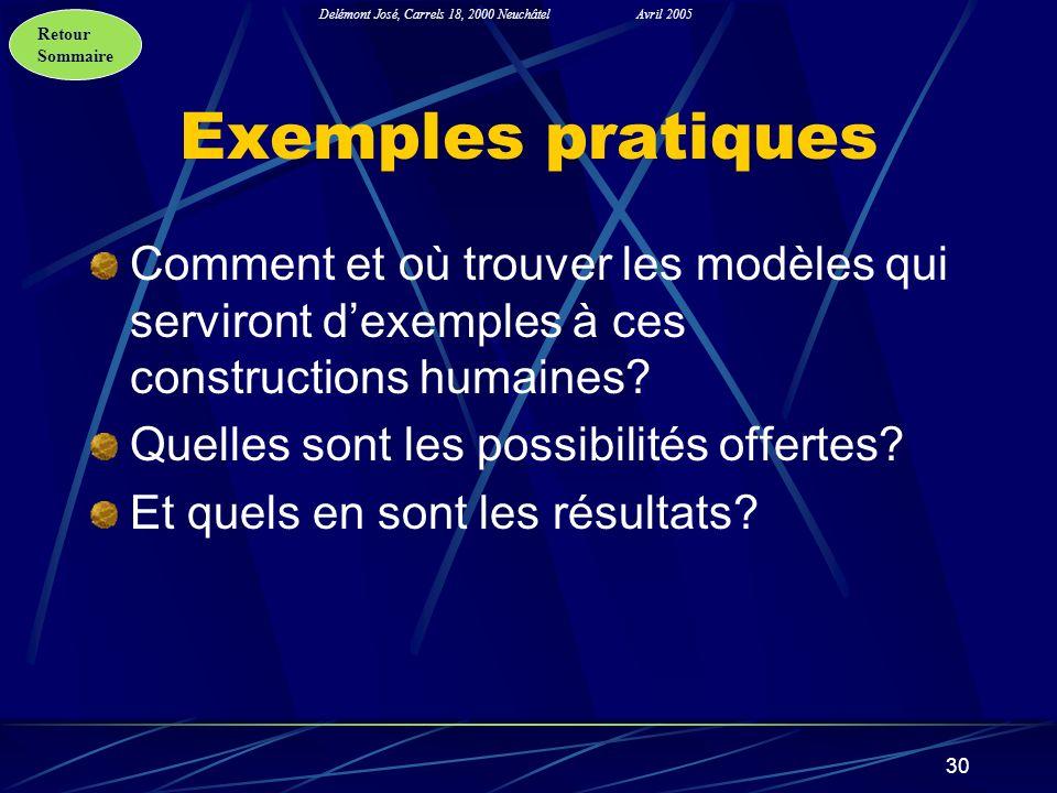 Retour Sommaire Delémont José, Carrels 18, 2000 NeuchâtelAvril 2005 30 Exemples pratiques Comment et où trouver les modèles qui serviront dexemples à