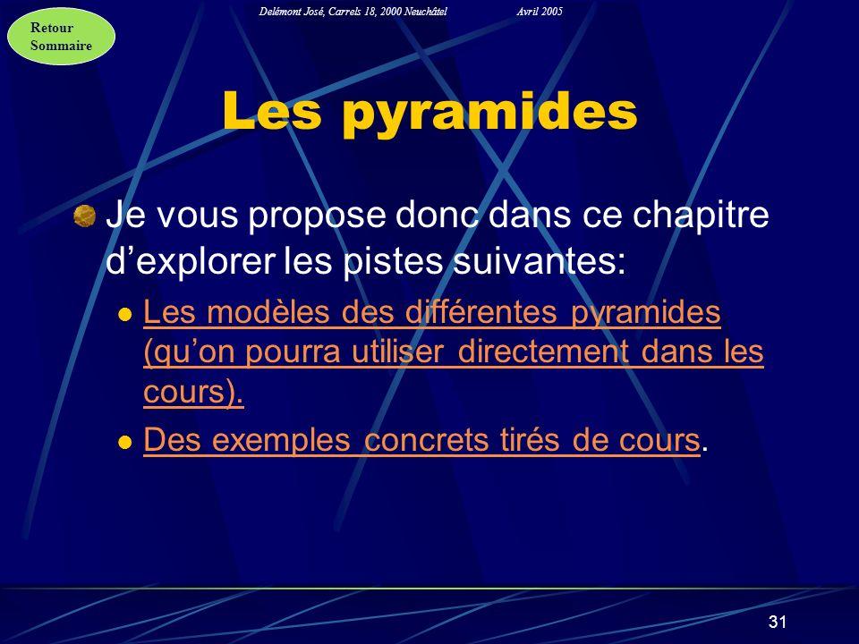 Retour Sommaire Delémont José, Carrels 18, 2000 NeuchâtelAvril 2005 31 Les pyramides Je vous propose donc dans ce chapitre dexplorer les pistes suivan