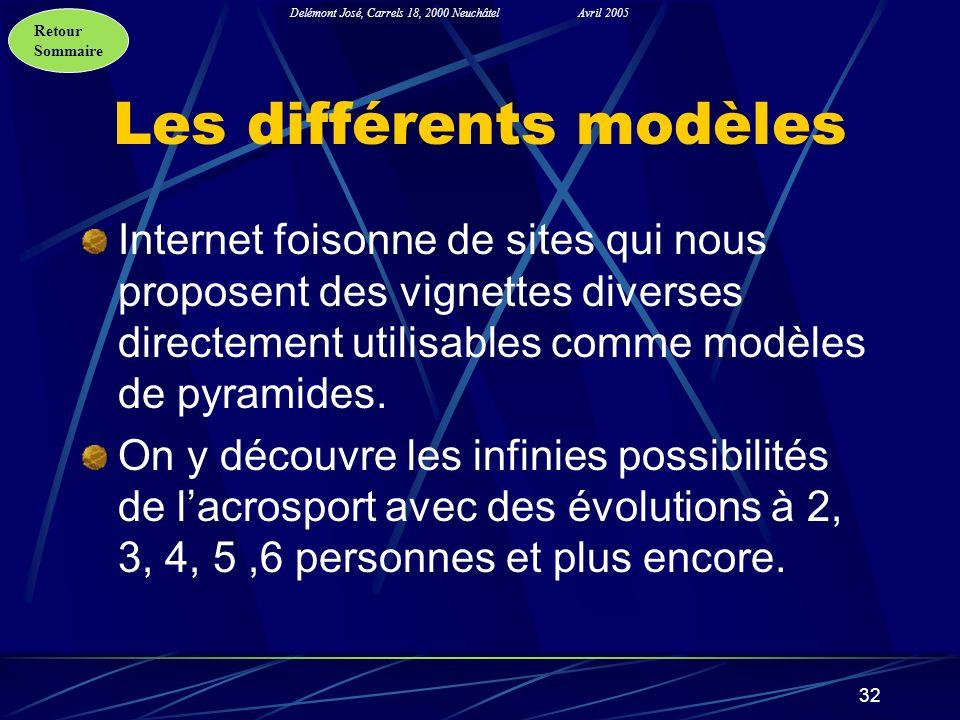 Retour Sommaire Delémont José, Carrels 18, 2000 NeuchâtelAvril 2005 32 Les différents modèles Internet foisonne de sites qui nous proposent des vignet