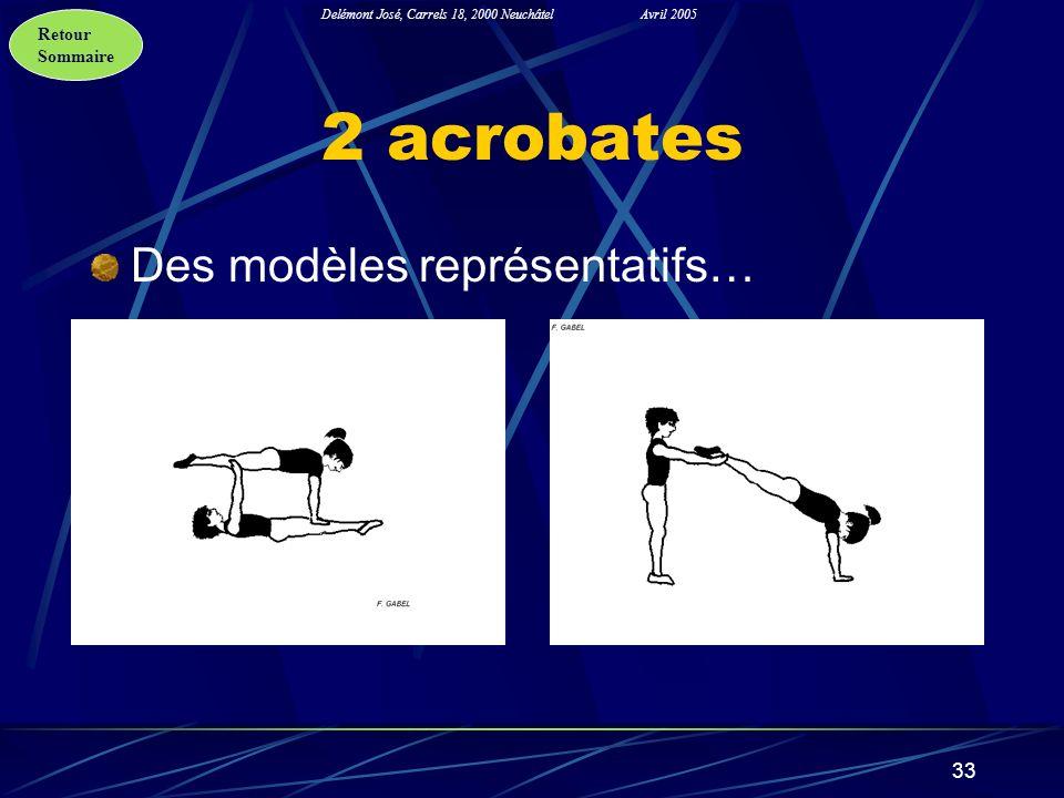 Retour Sommaire Delémont José, Carrels 18, 2000 NeuchâtelAvril 2005 33 2 acrobates Des modèles représentatifs…