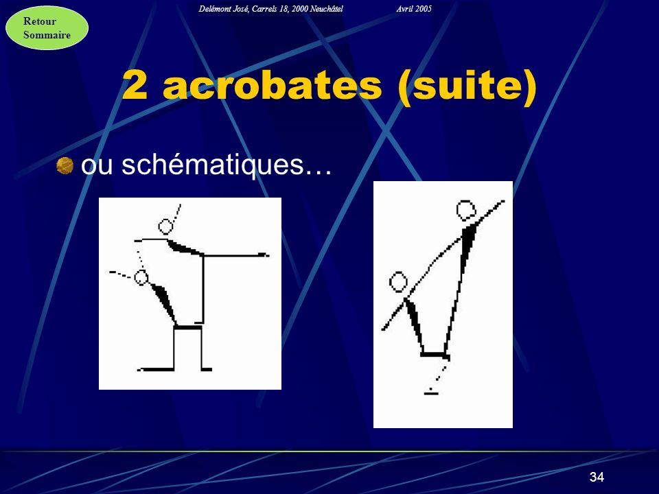 Retour Sommaire Delémont José, Carrels 18, 2000 NeuchâtelAvril 2005 34 2 acrobates (suite) ou schématiques…