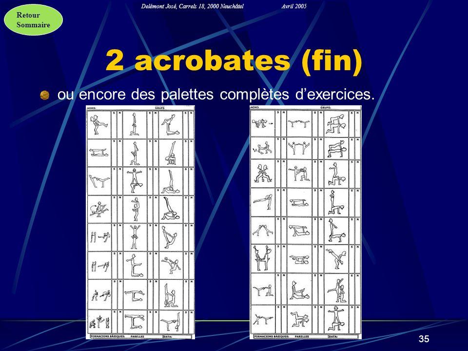 Retour Sommaire Delémont José, Carrels 18, 2000 NeuchâtelAvril 2005 35 2 acrobates (fin) ou encore des palettes complètes dexercices.