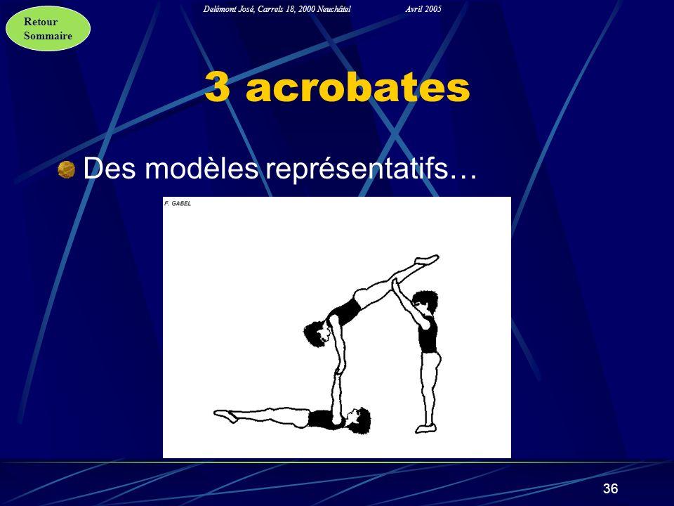 Retour Sommaire Delémont José, Carrels 18, 2000 NeuchâtelAvril 2005 36 3 acrobates Des modèles représentatifs…