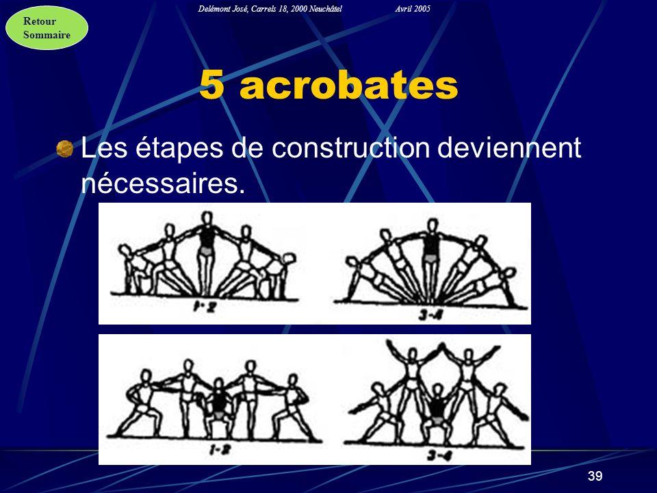 Retour Sommaire Delémont José, Carrels 18, 2000 NeuchâtelAvril 2005 39 5 acrobates Les étapes de construction deviennent nécessaires.