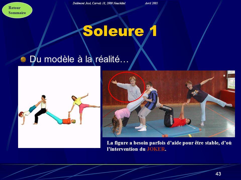 Retour Sommaire Delémont José, Carrels 18, 2000 NeuchâtelAvril 2005 43 Soleure 1 Du modèle à la réalité… La figure a besoin parfois daide pour être st