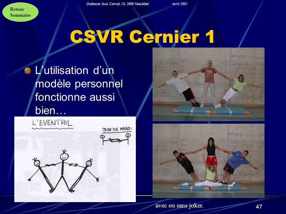 Retour Sommaire Delémont José, Carrels 18, 2000 NeuchâtelAvril 2005 47 CSVR Cernier 1 Lutilisation dun modèle personnel fonctionne aussi bien… avec ou