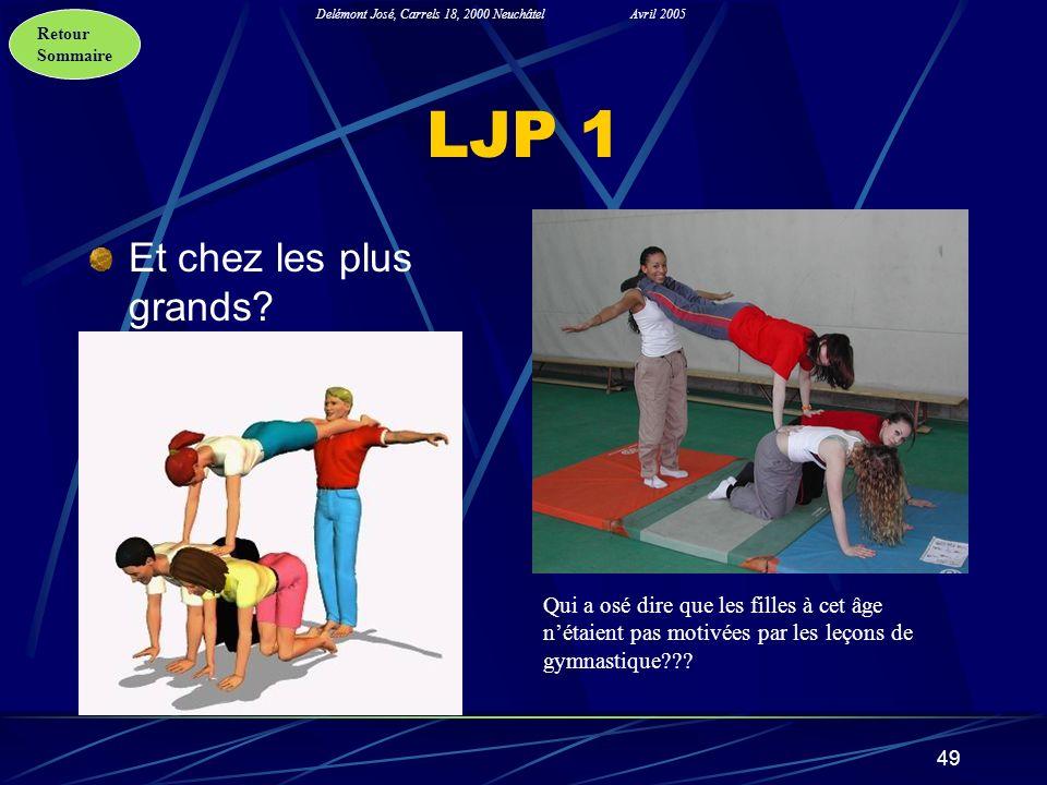 Retour Sommaire Delémont José, Carrels 18, 2000 NeuchâtelAvril 2005 49 LJP 1 Et chez les plus grands? Qui a osé dire que les filles à cet âge nétaient