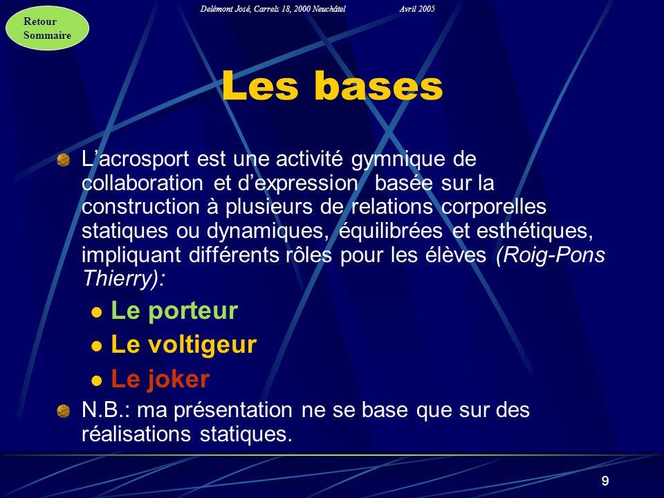 Retour Sommaire Delémont José, Carrels 18, 2000 NeuchâtelAvril 2005 9 Les bases Lacrosport est une activité gymnique de collaboration et dexpression b