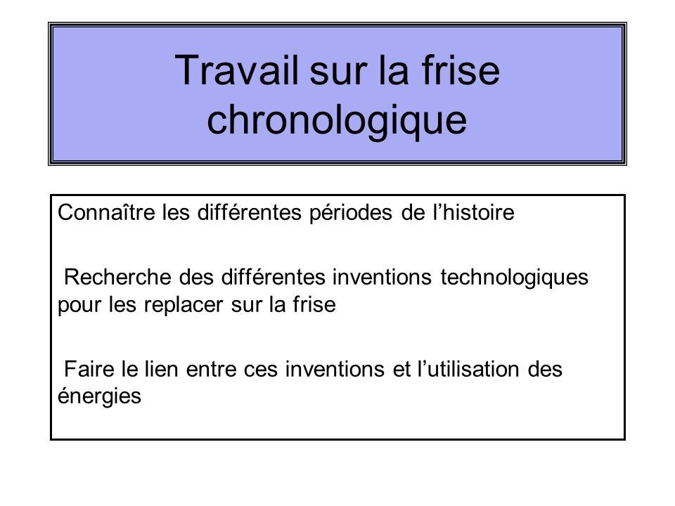 Travail sur la frise chronologique Connaître les différentes périodes de lhistoire Recherche des différentes inventions technologiques pour les replacer sur la frise Faire le lien entre ces inventions et lutilisation des énergies