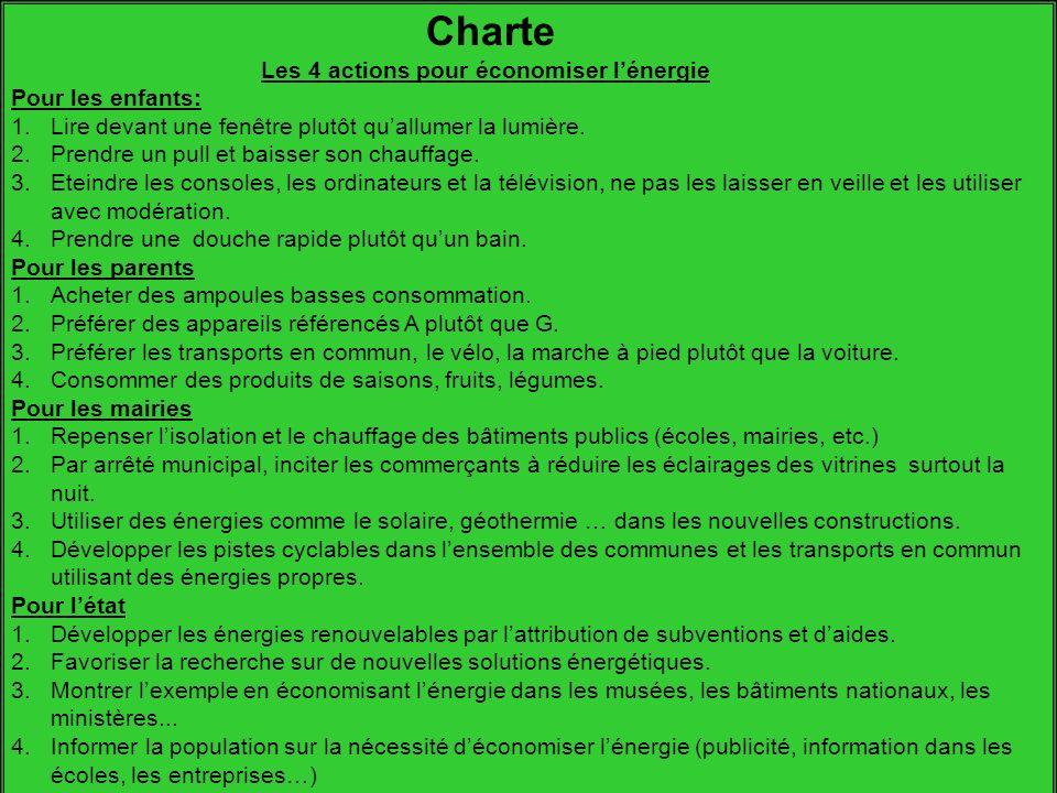 Charte Les 4 actions pour économiser lénergie Pour les enfants: 1.Lire devant une fenêtre plutôt quallumer la lumière.