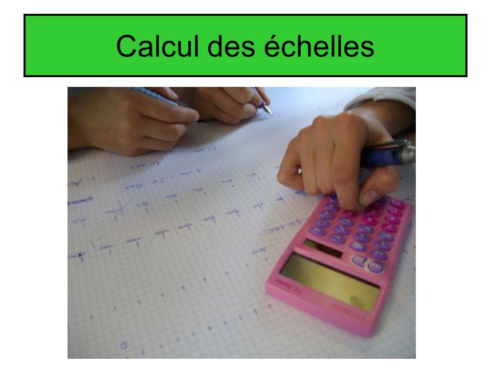 Calcul des échelles