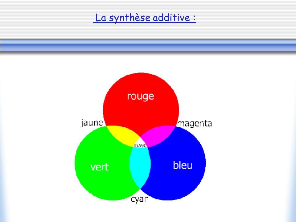 Décomposition de la lumière blanche à l aide d un prisme La couleur