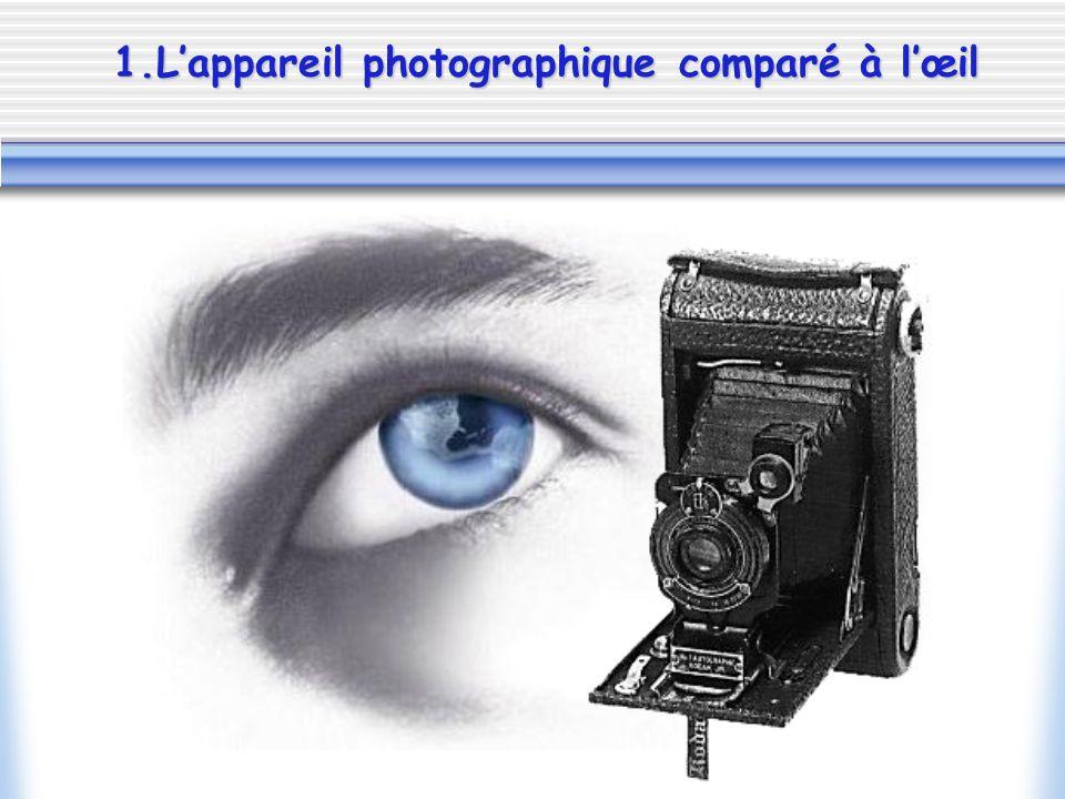 TPE 2002-2003 La Photographie Mais comment passe-t-on de limage réelle à la photographie?