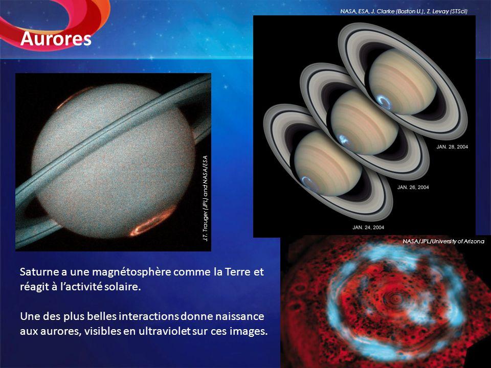 Saturne a une magnétosphère comme la Terre et réagit à lactivité solaire. Une des plus belles interactions donne naissance aux aurores, visibles en ul