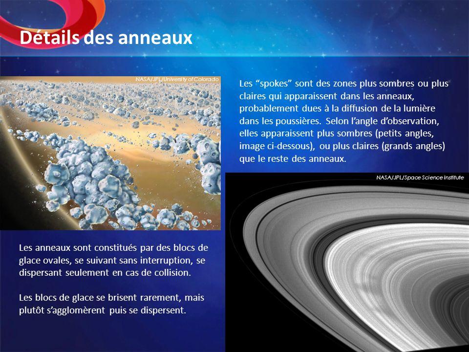 Les anneaux sont constitués par des blocs de glace ovales, se suivant sans interruption, se dispersant seulement en cas de collision. Les blocs de gla