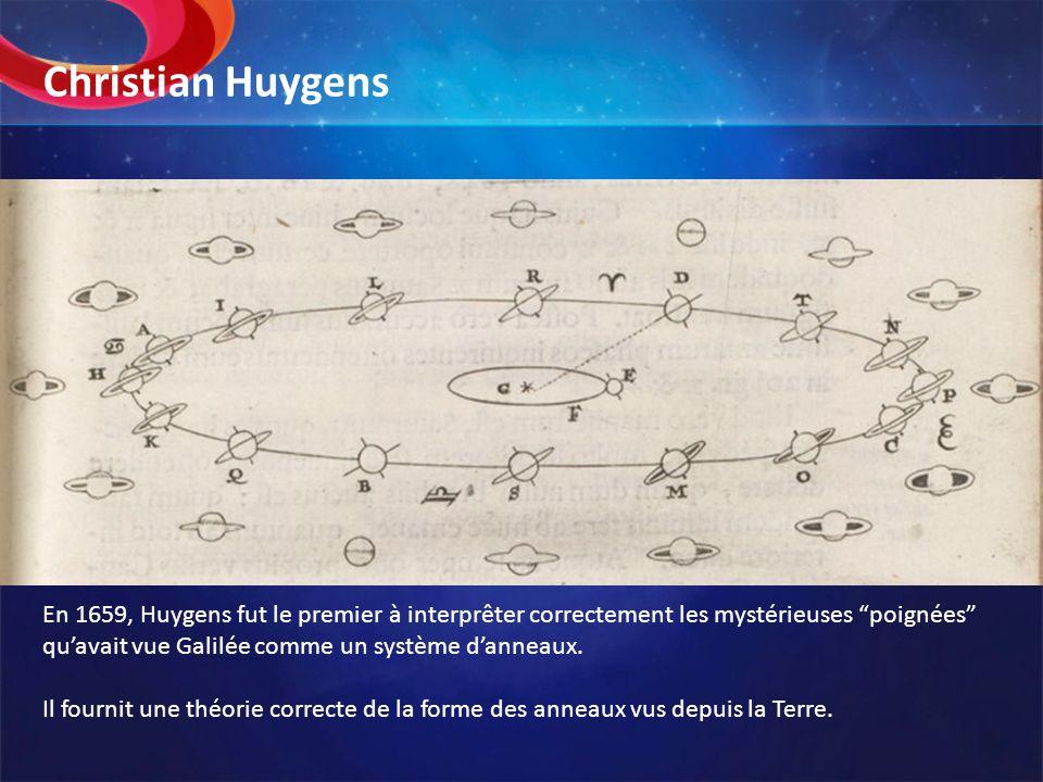 Christian Huygens En 1659, Huygens fut le premier à interprêter correctement les mystérieuses poignées quavait vue Galilée comme un système danneaux.