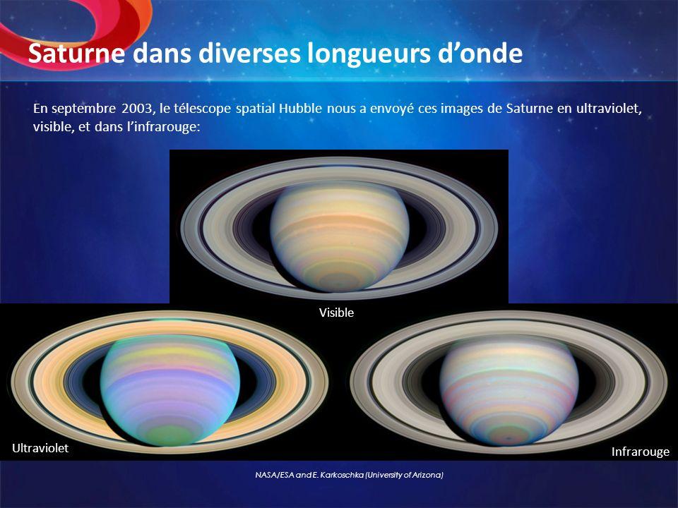 En septembre 2003, le télescope spatial Hubble nous a envoyé ces images de Saturne en ultraviolet, visible, et dans linfrarouge: Saturne dans diverses