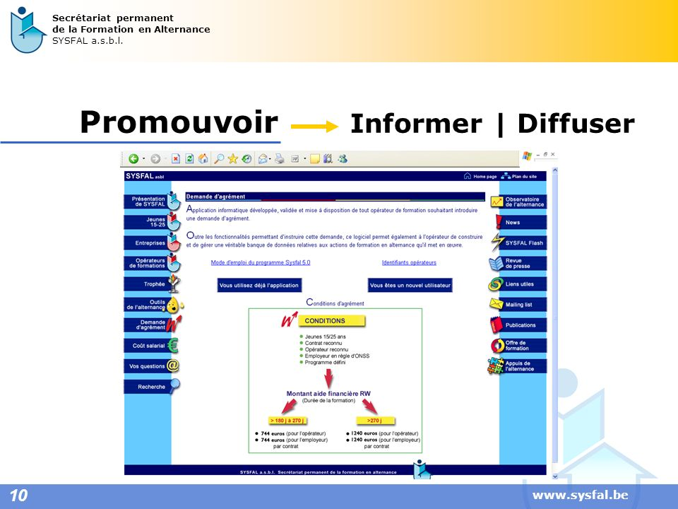 www.sysfal.be 10 Secrétariat permanent de la Formation en Alternance SYSFAL a.s.b.l. Promouvoir Informer | Diffuser