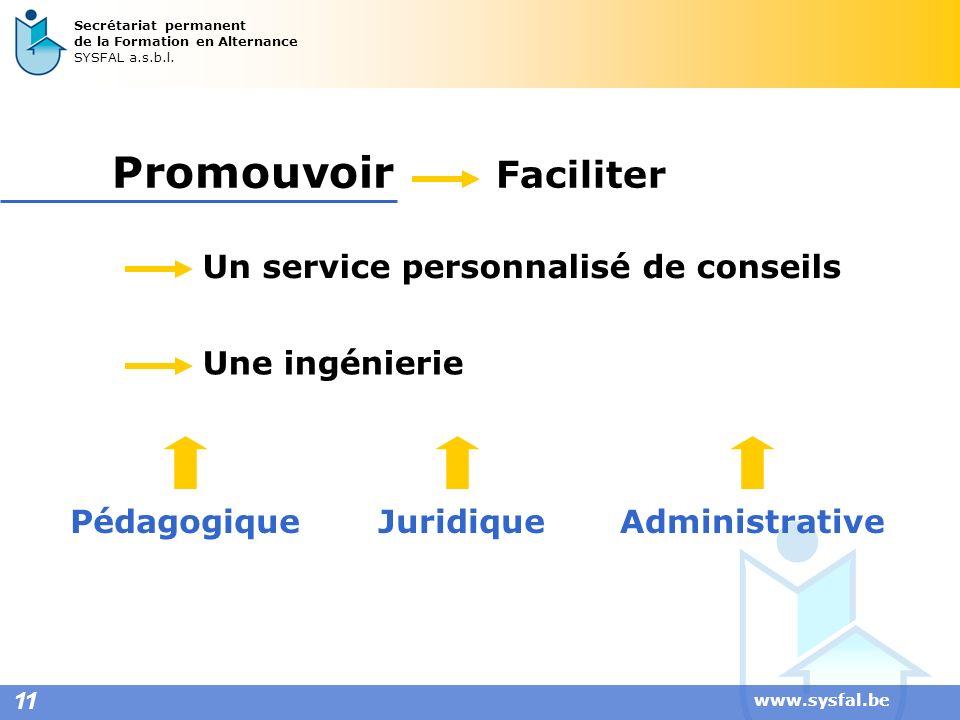 www.sysfal.be 11 Secrétariat permanent de la Formation en Alternance SYSFAL a.s.b.l. Promouvoir Faciliter Un service personnalisé de conseils Une ingé