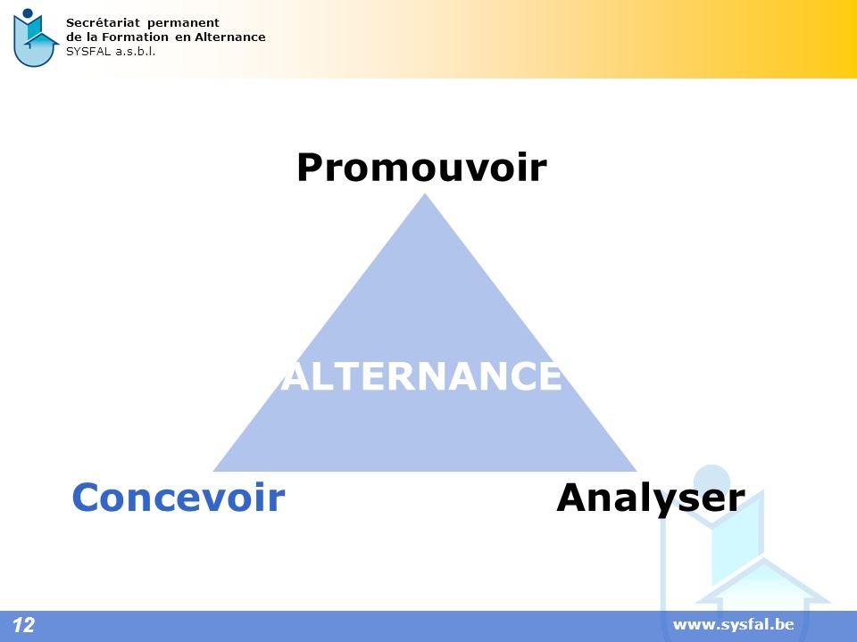 www.sysfal.be 12 Secrétariat permanent de la Formation en Alternance SYSFAL a.s.b.l. Promouvoir ALTERNANCE AnalyserConcevoir
