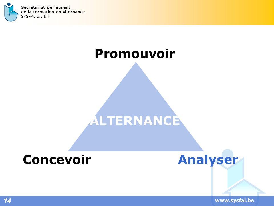 www.sysfal.be 14 Secrétariat permanent de la Formation en Alternance SYSFAL a.s.b.l. Promouvoir ALTERNANCE AnalyserConcevoir