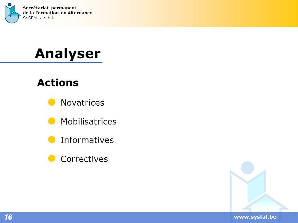 www.sysfal.be 16 Secrétariat permanent de la Formation en Alternance SYSFAL a.s.b.l. Actions Novatrices Mobilisatrices Informatives Correctives Analys