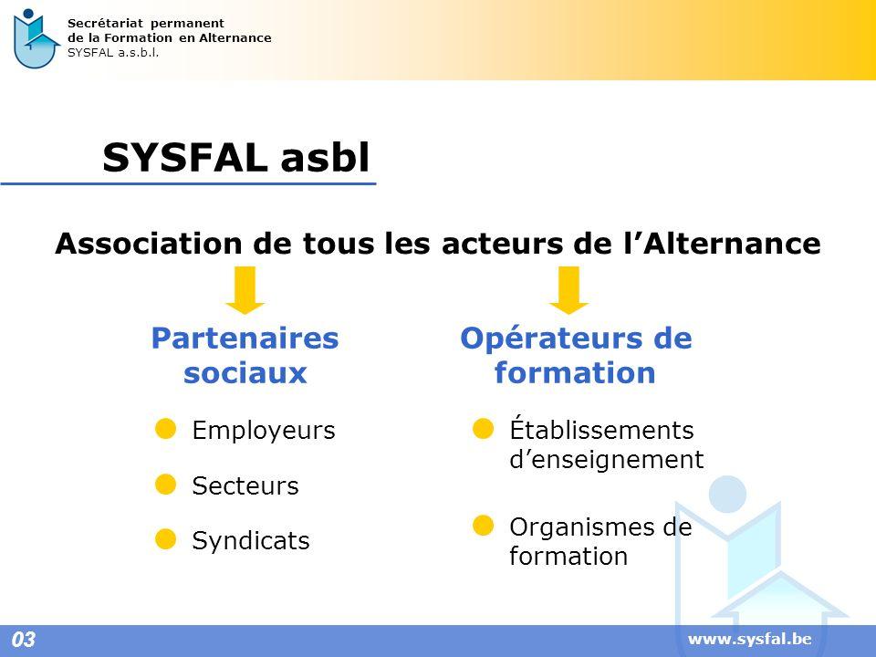 www.sysfal.be 03 Secrétariat permanent de la Formation en Alternance SYSFAL a.s.b.l. SYSFAL asbl Association de tous les acteurs de lAlternance Parten