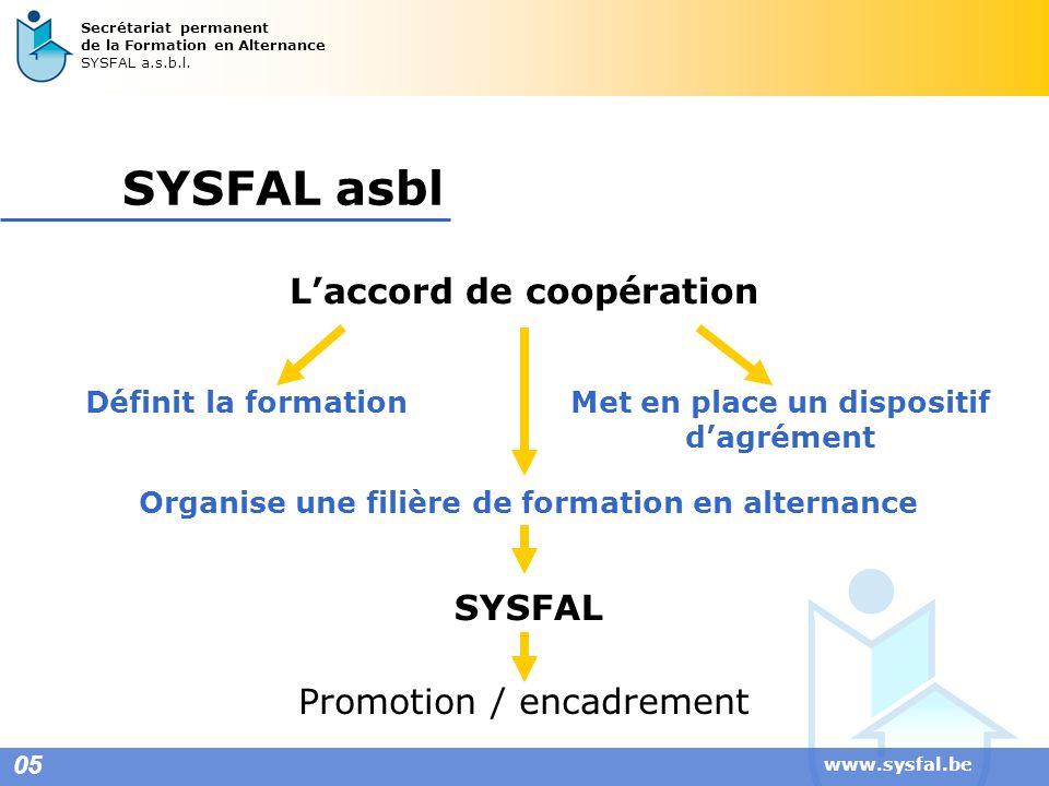 www.sysfal.be 05 Secrétariat permanent de la Formation en Alternance SYSFAL a.s.b.l. SYSFAL asbl Laccord de coopération Définit la formationMet en pla