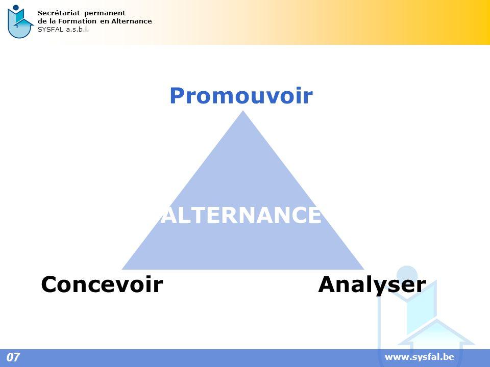 www.sysfal.be 07 Secrétariat permanent de la Formation en Alternance SYSFAL a.s.b.l. Promouvoir ALTERNANCE AnalyserConcevoir