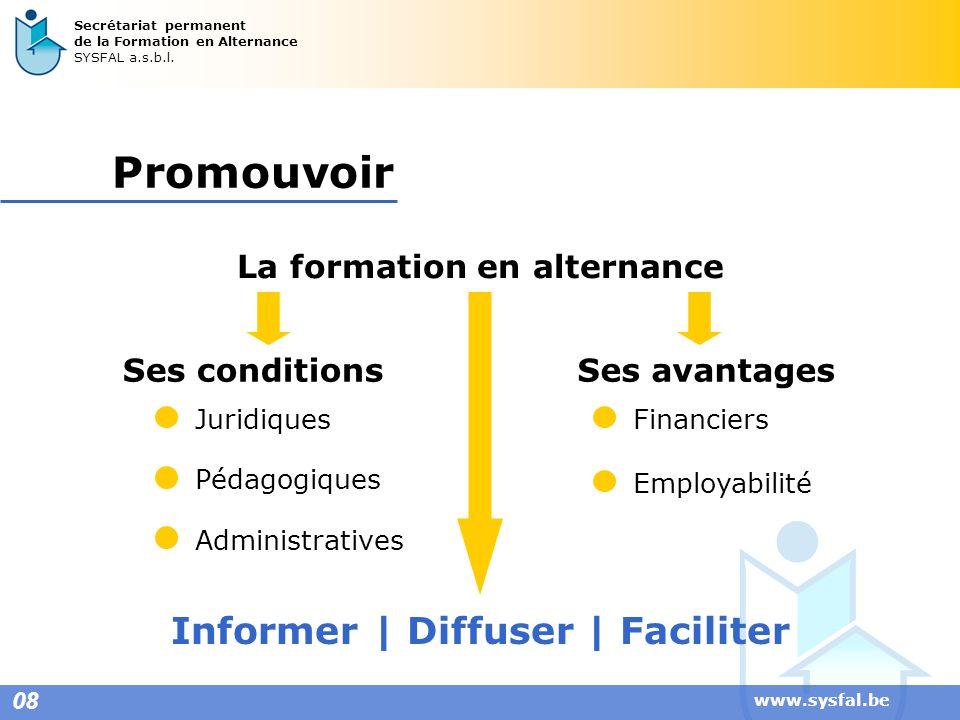 www.sysfal.be 08 Secrétariat permanent de la Formation en Alternance SYSFAL a.s.b.l. Promouvoir La formation en alternance Ses conditions Juridiques S