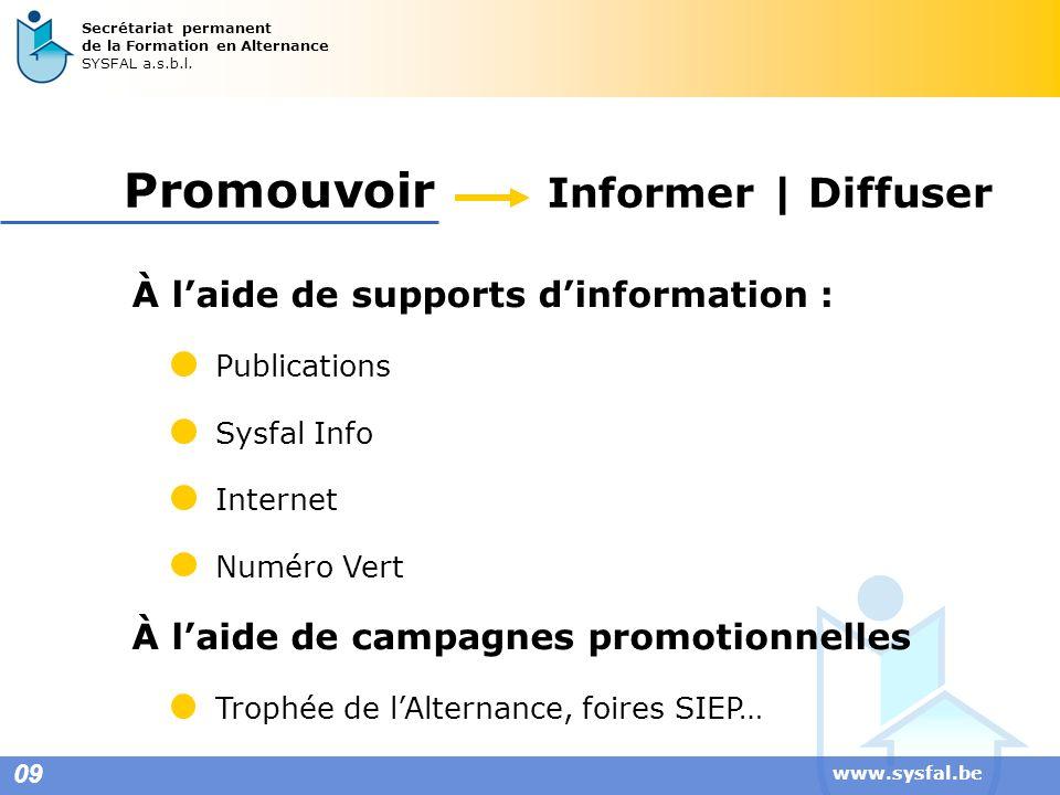 www.sysfal.be 09 Secrétariat permanent de la Formation en Alternance SYSFAL a.s.b.l. Promouvoir Informer | Diffuser À laide de supports dinformation :