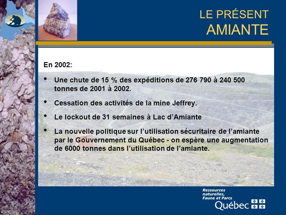 LE PRÉSENT AMIANTE En 2002: Une chute de 15 % des expéditions de 276 790 à 240 500 tonnes de 2001 à 2002.