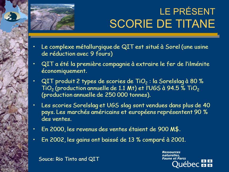 LE PRÉSENT SCORIE DE TITANE Le complexe métallurgique de QIT est situé à Sorel (une usine de réduction avec 9 fours) QIT a été la première compagnie à extraire le fer de lilménite économiquement.