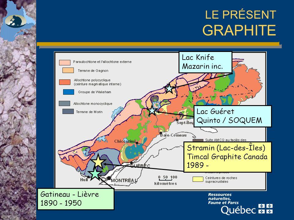Stramin (Lac-des-Îles) Timcal Graphite Canada 1989 - Gatineau - Lièvre 1890 - 1950 Lac Knife Mazarin inc.