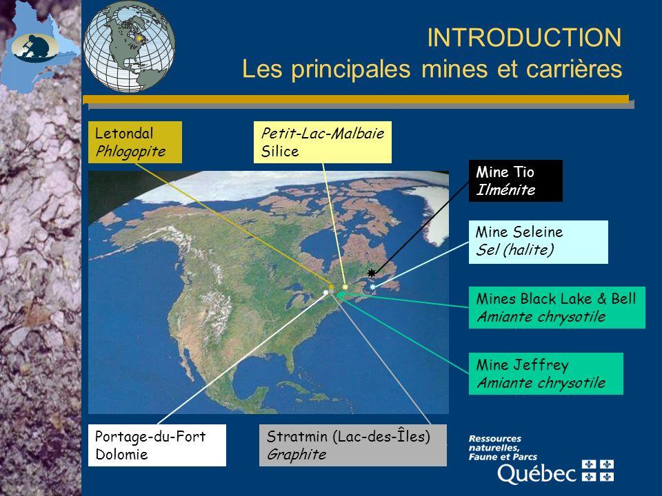 PROJETS FUTURS Apatite - ilménite à Sept-Îles Calcite au Lac-Saint-Jean (Calcite du Nord) Quartz - Kaolin (cimenterie) - Saint-Rémi Diamant dans le nord du Québec Perlite en Gaspésie Sables à minéraux lourds à Natashquan et Côte-Nord Minéraux de lithium en Abitibi Barite près de Upton (Bois-Franc)