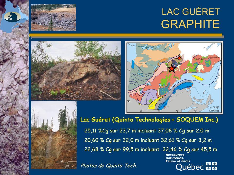 LAC GUÉRET GRAPHITE Lac Guéret (Quinto Technologies + SOQUEM Inc.) Photos de Quinto Tech.