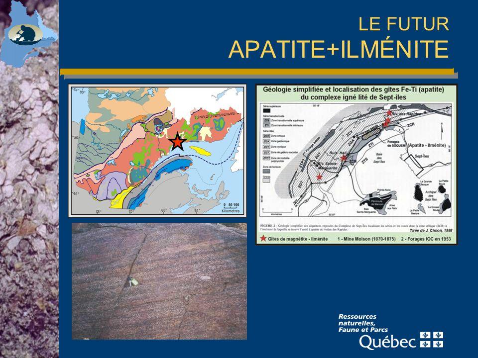 LE FUTUR APATITE+ILMÉNITE