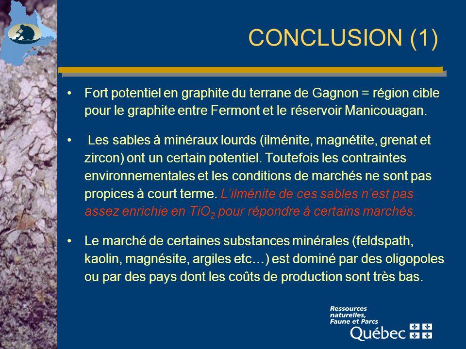 CONCLUSION (1) Fort potentiel en graphite du terrane de Gagnon = région cible pour le graphite entre Fermont et le réservoir Manicouagan.
