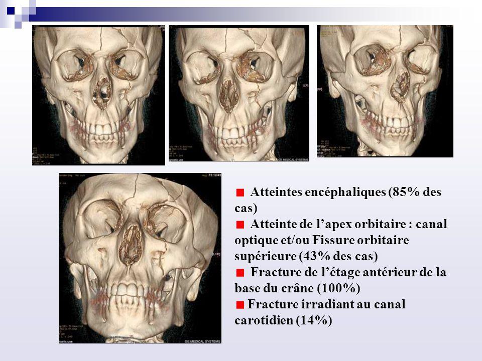 Atteintes encéphaliques (85% des cas) Atteinte de lapex orbitaire : canal optique et/ou Fissure orbitaire supérieure (43% des cas) Fracture de létage antérieur de la base du crâne (100%) Fracture irradiant au canal carotidien (14%)
